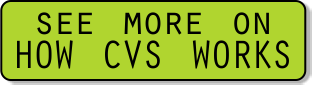 See more on how CVS works.